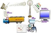 online tracking system,  GPS Tracking Websites,  GPS Navigation